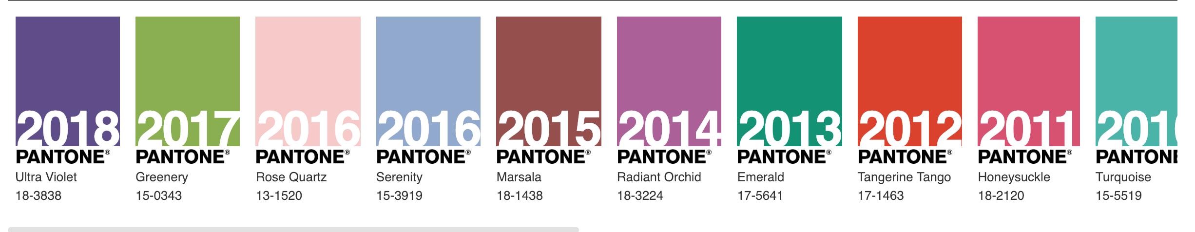 цветове на годината, цвят на годината, цветът на годината, цветът на 2019